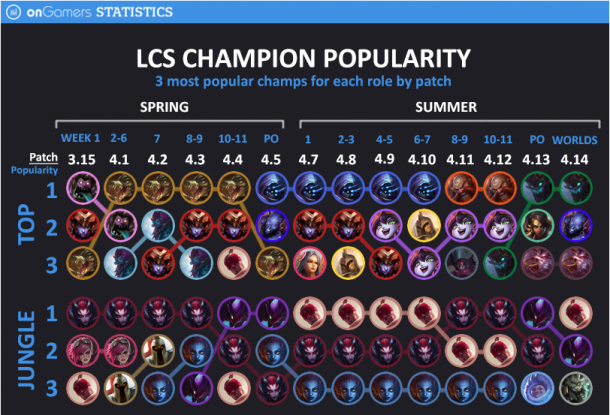 18652-champions_per_patch001_by_bli08-d8bsgkl.png
