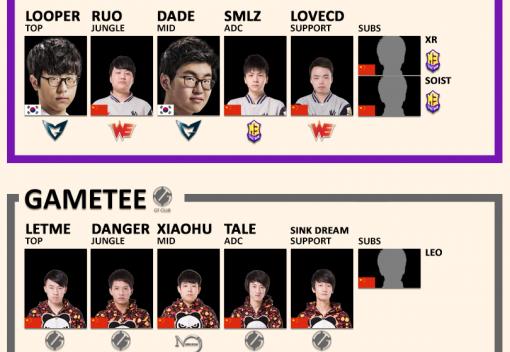 2015 LPL Roster Infographic